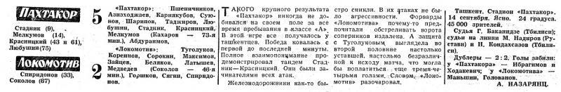 Пахтакор (Ташкент) - Локомотив (Москва) 5:2. Нажмите, чтобы посмотреть истинный размер рисунка
