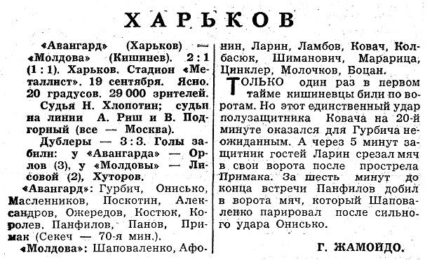 Авангард (Харьков) - Молдова (Кишинев) 2:1