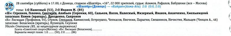 Шахтер (Донецк) - Кайрат (Алма-ата) 2:0. Нажмите, чтобы посмотреть истинный размер рисунка