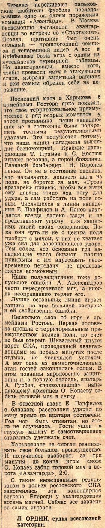 Авангард (Харьков) - СКА (Ростов-на-Дону) 0:2