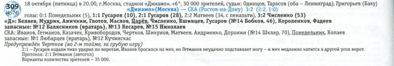 Динамо (Москва) - СКА (Ростов-на-Дону) 3:2. Нажмите, чтобы посмотреть истинный размер рисунка