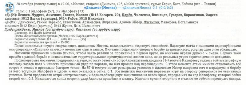 Динамо (Москва) - Динамо (Минск) 0:2. Нажмите, чтобы посмотреть истинный размер рисунка