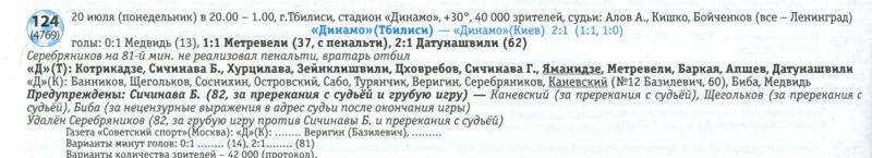 Динамо (Тбилиси) - Динамо (Киев) 2:1. Нажмите, чтобы посмотреть истинный размер рисунка