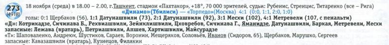 Динамо (Тбилиси) - Торпедо (Москва) 4:1. Нажмите, чтобы посмотреть истинный размер рисунка