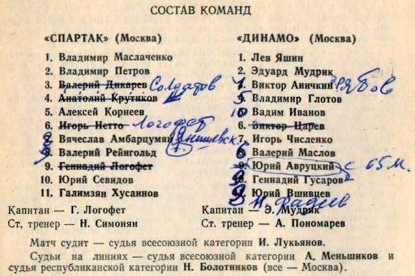 Динамо (Москва) - Спартак (Москва) 0:2