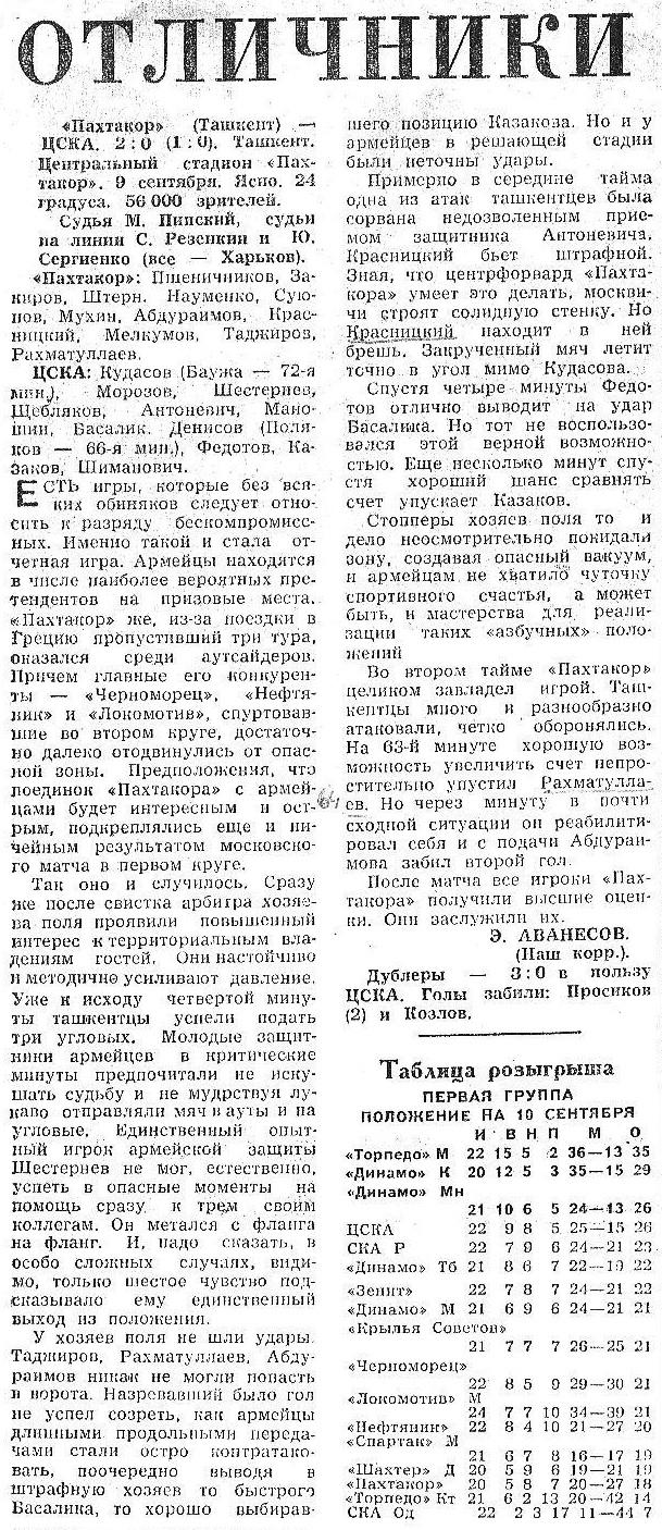 Пахтакор (Ташкент) - ЦСКА (Москва) 2:0