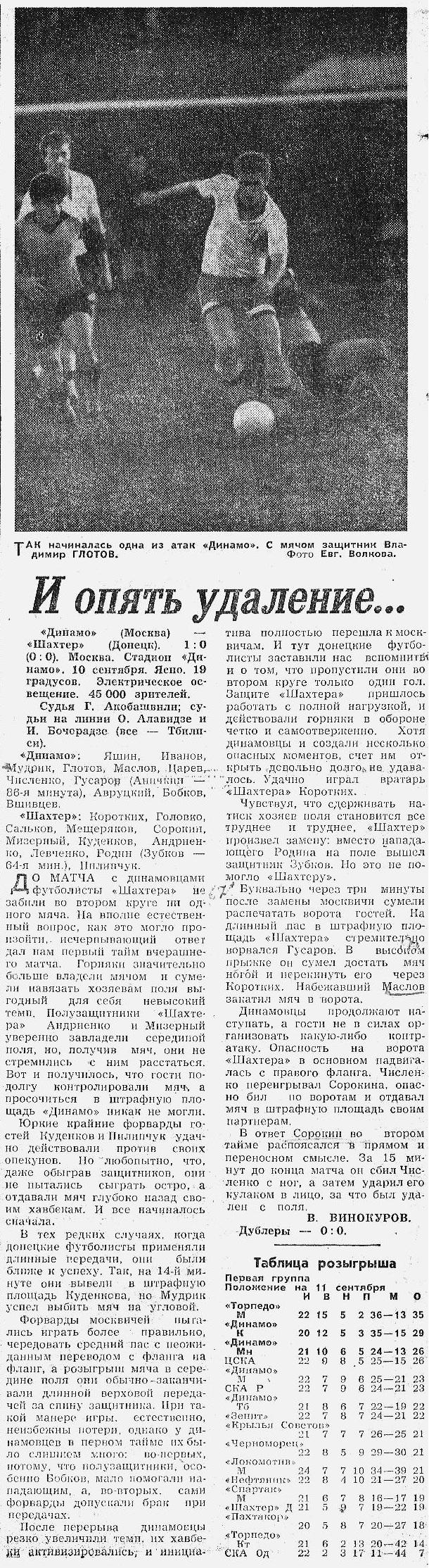 Динамо (Москва) - Шахтер (Донецк) 1:0