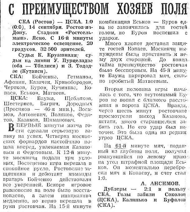 СКА (Ростов-на-Дону) - ЦСКА (Москва) 1:0