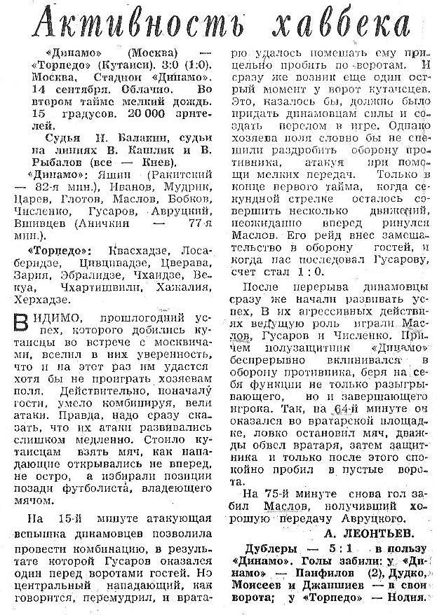 Динамо (Москва) - Торпедо (Кутаиси) 3:0
