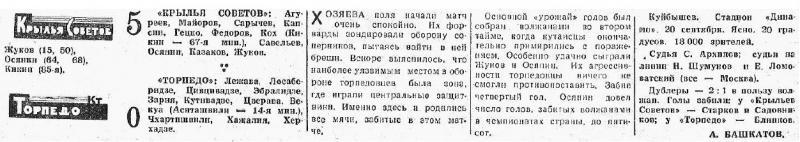 Крылья Советов (Куйбышев) - Торпедо (Кутаиси) 5:0. Нажмите, чтобы посмотреть истинный размер рисунка