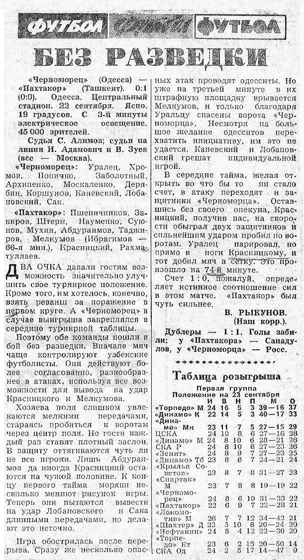 Черноморец (Одесса) - Пахтакор (Ташкент) 0:1