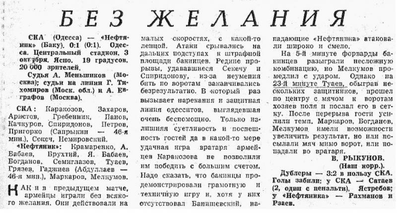 СКА (Одесса) - Нефтяник (Баку) 0:1. Нажмите, чтобы посмотреть истинный размер рисунка