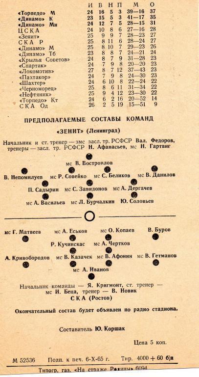 Зенит (Ленинград) - СКА (Ростов-на-Дону) 2:2