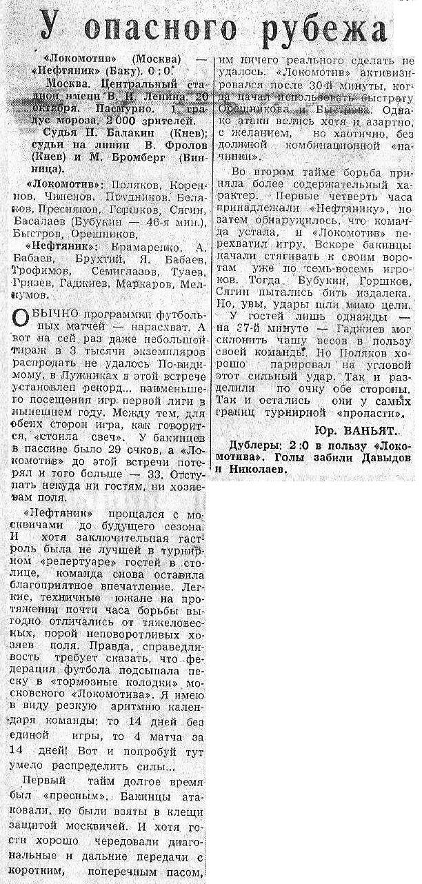 Локомотив (Москва) - Нефтяник (Баку) 0:0