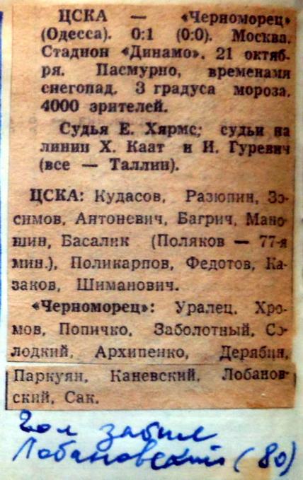 ЦСКА (Москва) - Черноморец (Одесса) 0:1