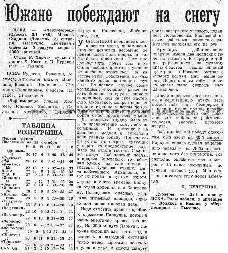 ЦСКА (Москва) - Черноморец (Одесса) 0:1. Нажмите, чтобы посмотреть истинный размер рисунка