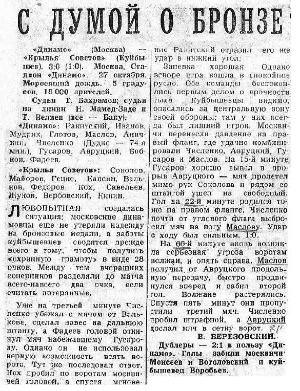 Динамо (Москва) - Крылья Советов (Куйбышев) 3:0