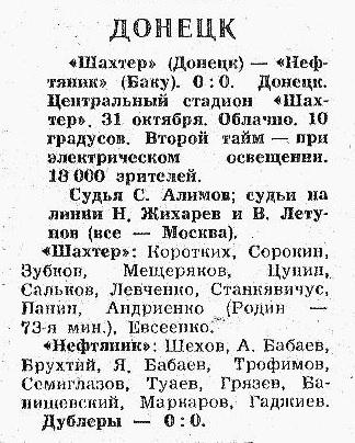Шахтер (Донецк) - Нефтяник (Баку) 0:0