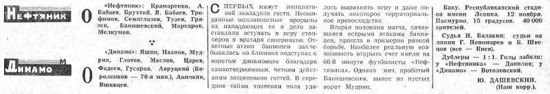 Нефтяник (Баку) - Динамо (Москва) 0:0. Нажмите, чтобы посмотреть истинный размер рисунка