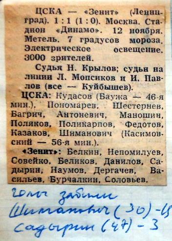 ЦСКА (Москва) - Зенит (Ленинград) 1:1