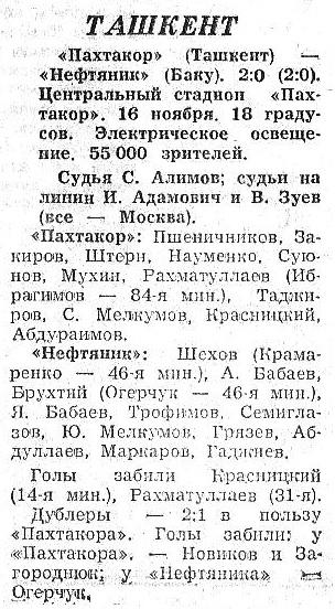 Пахтакор (Ташкент) - Нефтяник (Баку) 2:0