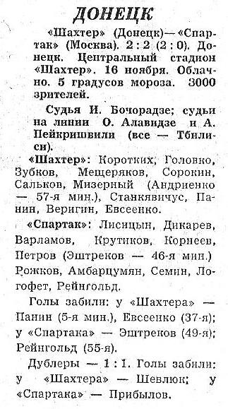 Спартак (Москва) - Шахтер (Донецк) 2:2