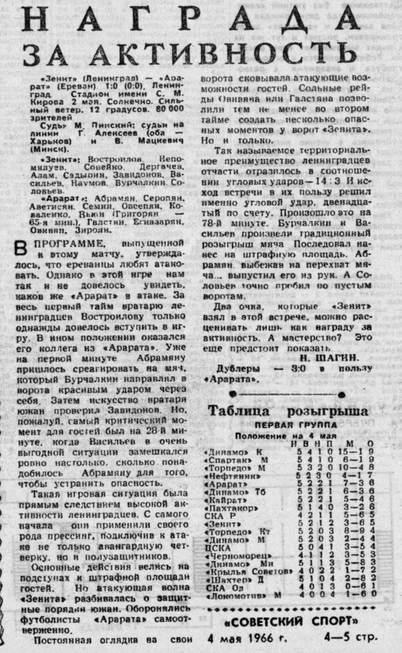 Зенит (Ленинград) - Арарат (Ереван) 1:0. Нажмите, чтобы посмотреть истинный размер рисунка