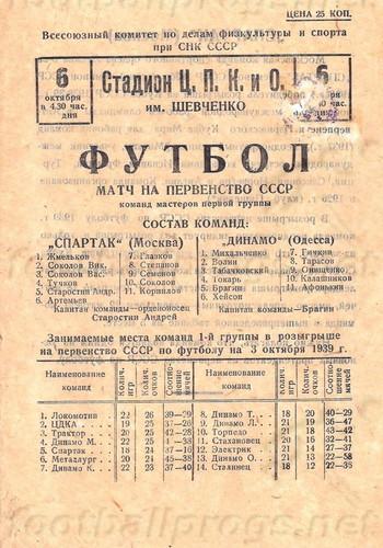 Динамо (Одесса) - Спартак (Москва) 0:0