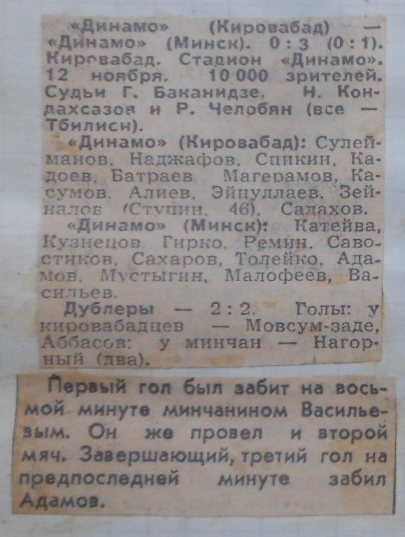 Динамо (Кировабад) - Динамо (Минск) 0:3