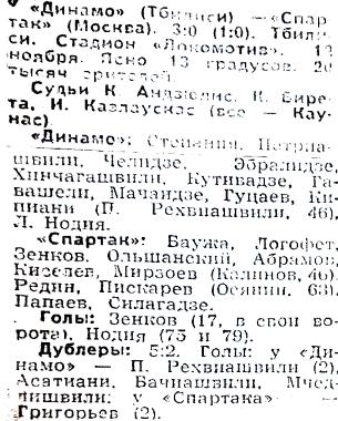 Динамо (Тбилиси) - Спартак (Москва) 3:0