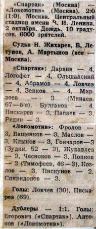 Спартак (Москва) - Локомотив (Москва) 2:0