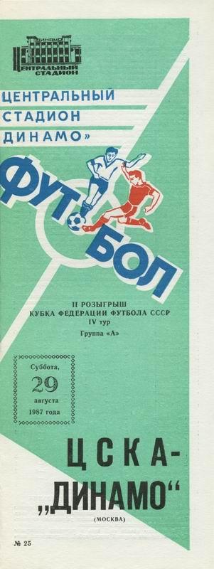 Кайрат (Алма-Ата) - ЦСКА (Москва) 2:1