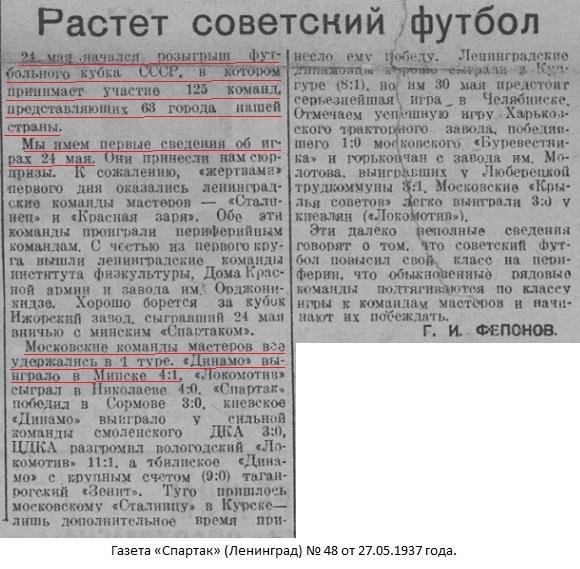 Динамо (Минск) - Динамо (Москва) 1:4