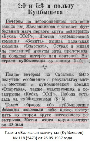 Зенит old (Куйбышев) - Спартак (Казань) 2:0