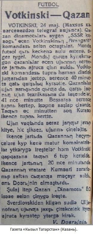 Авангард (Воткинск) - Динамо (Казань) 0:8