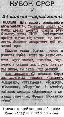 Индустриальный Институт (Новочеркасск) - Динамо (Харьков) 1:3