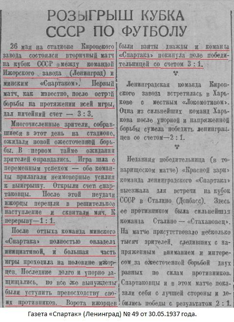 Авангард - Ижорский завод (Колпино) - Спартак old (Минск) 1:3