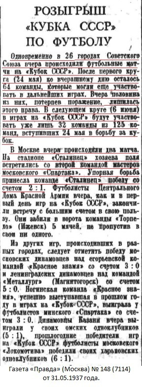 Сталинец (Москва) - Спартак-2 (Москва) 2:1