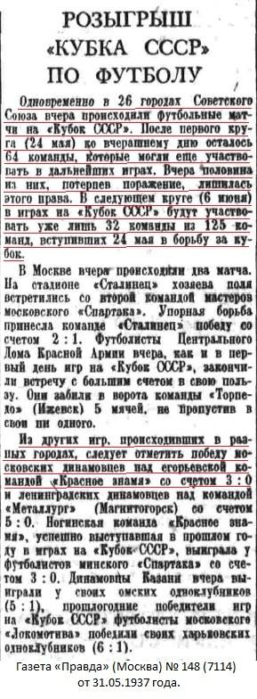 Красное Знамя (Егорьевск) - Динамо (Москва) 0:3