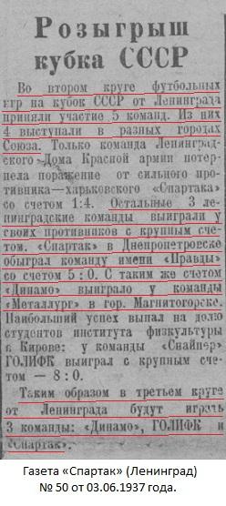 Металлург Востока (Магнитогорск) - Динамо (Ленинград) 0:5