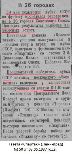 Локомотив (Харьков) - Локомотив (Москва) 1:6