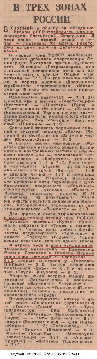 Спартак (Смоленск) - МВО (Серпухов) 0:2
