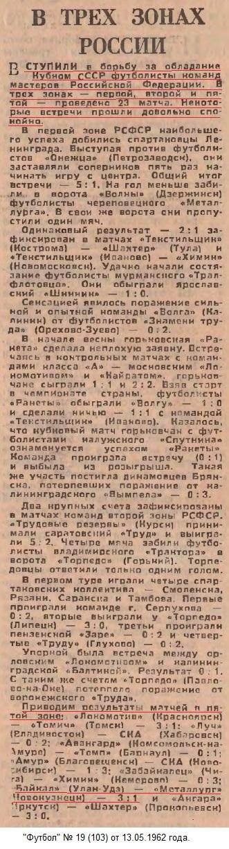 Байкал (Улан-Удэ) - Металлург (Новокузнецк) 3:1