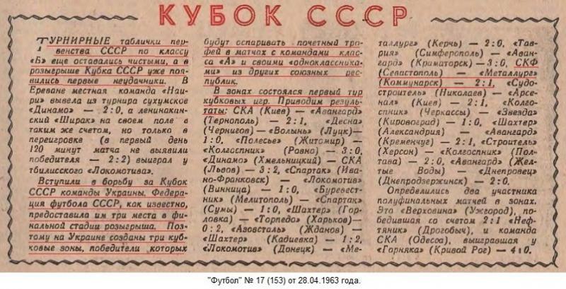 СКФ (Севастополь) - Металлург (Коммунарск) 2:1. Нажмите, чтобы посмотреть истинный размер рисунка