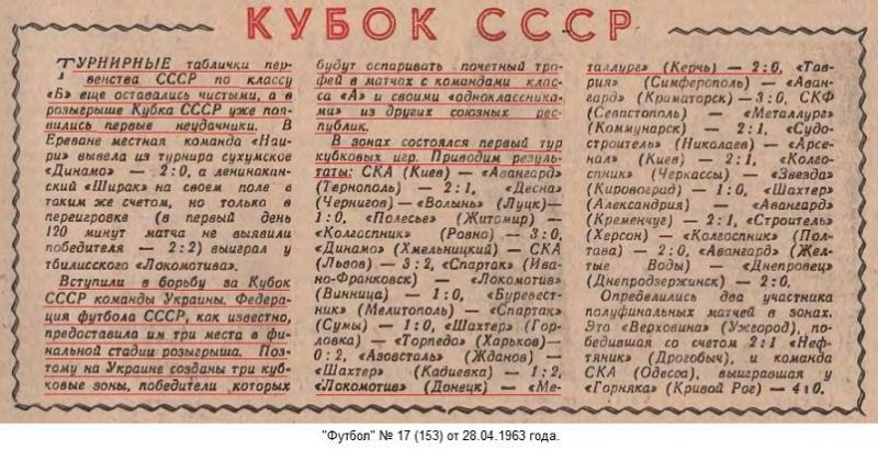 Локомотив (Донецк) - Металлург (Керчь) 2:0. Нажмите, чтобы посмотреть истинный размер рисунка