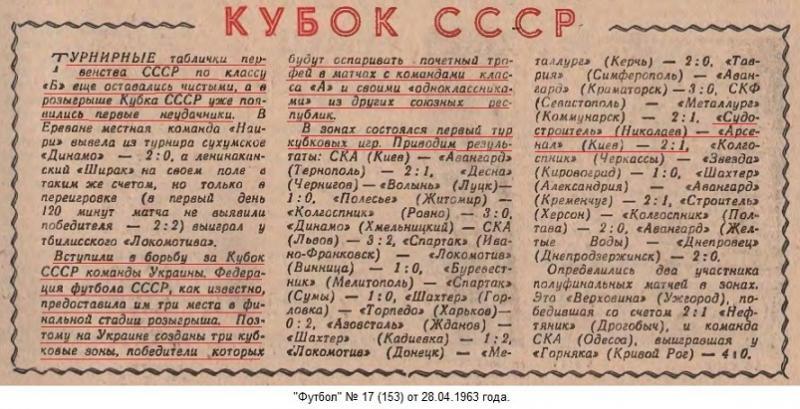 Судостроитель (Николаев) - Арсенал (Киев) 2:1. Нажмите, чтобы посмотреть истинный размер рисунка