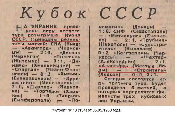 Строитель (Херсон) - Авангард (Желтые Воды) 0:0 д.в.