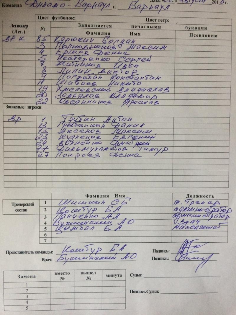 Динамо-Барнаул (Барнаул) - Томь (Томск) 0:0 пен. 5:4. Нажмите, чтобы посмотреть истинный размер рисунка