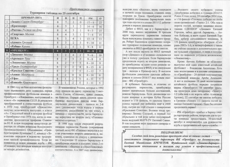 Динамо-Барнаул (Барнаул) - Оренбург (Оренбург) 0:2. Нажмите, чтобы посмотреть истинный размер рисунка