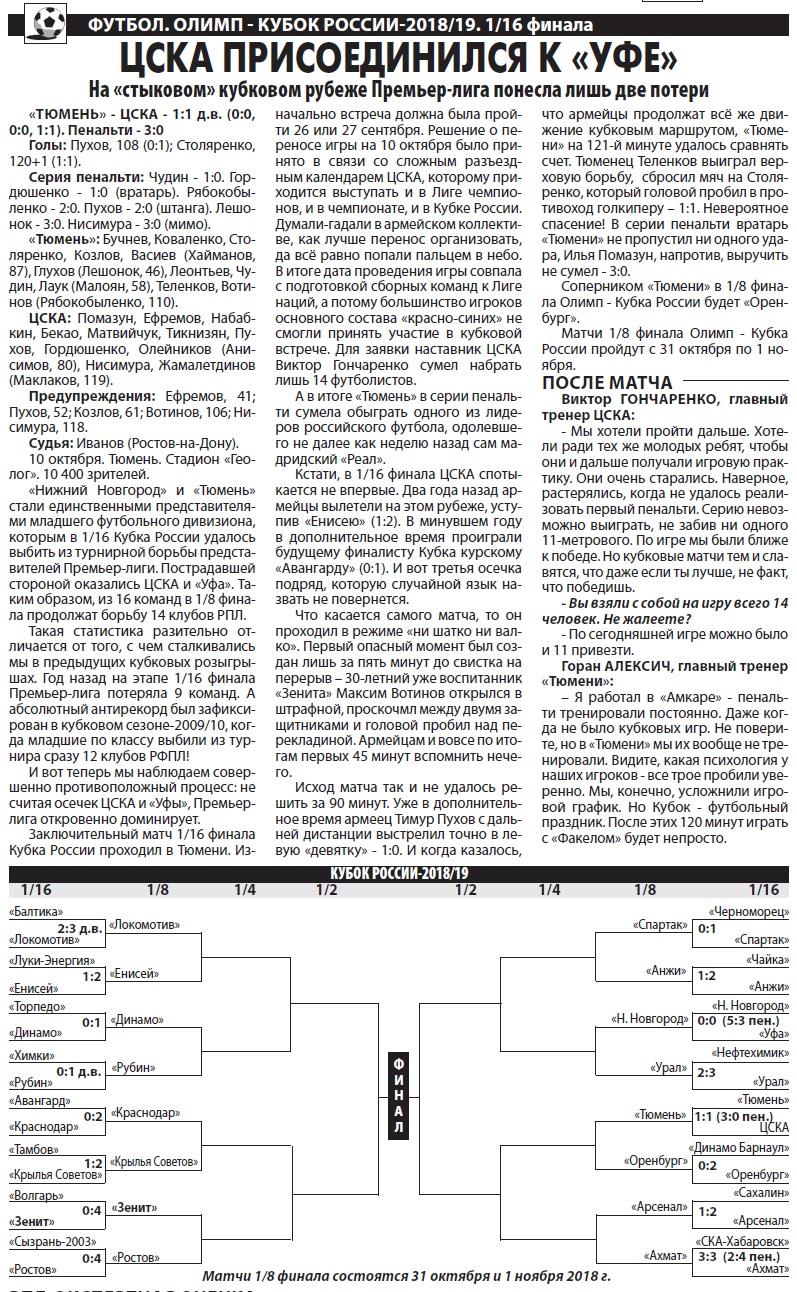 Тюмень (Тюмень) - ЦСКА (Москва) 1:1 д.в. 1:1 пен. 3:0